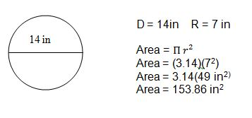 Area formula your reference guide for algebra formulas area formula for a circle ccuart Choice Image