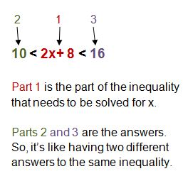 conjunction inequalities