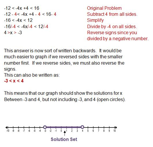 Solving Compound Inequalities – Compound Inequalities Worksheet with Answers