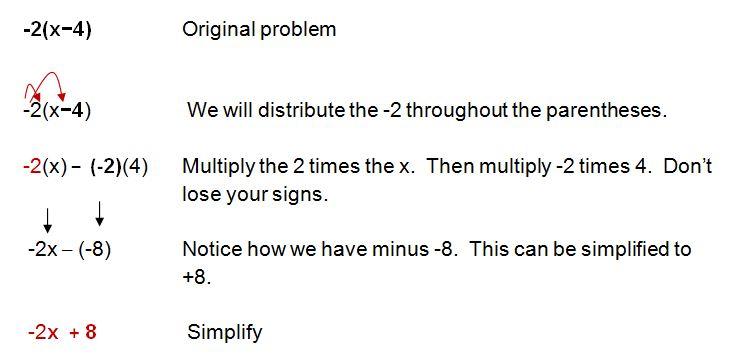 distributing a negative number