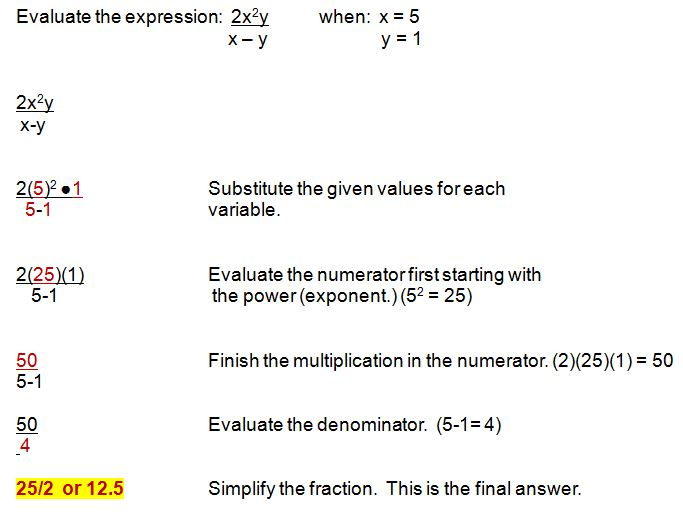 How to Evaluate Algebraic Expressions – Evaluate Algebraic Expressions Worksheet