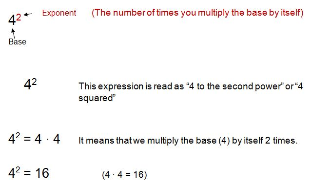 example of exponents