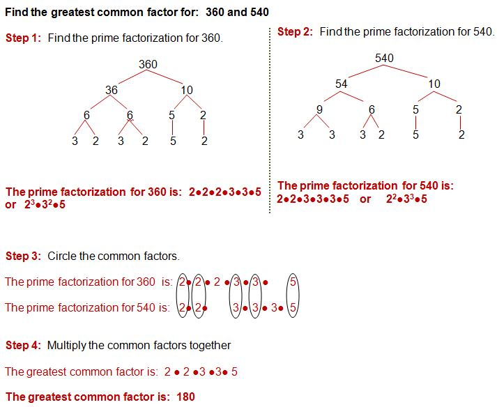 find the gcf of 360 and 540 using factor trees