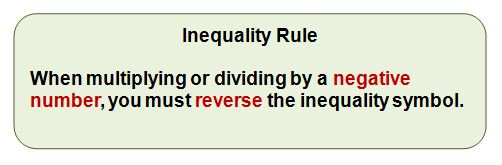 inequality rule