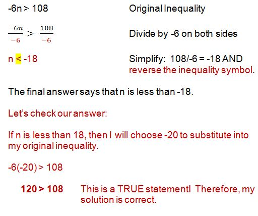 inequality example