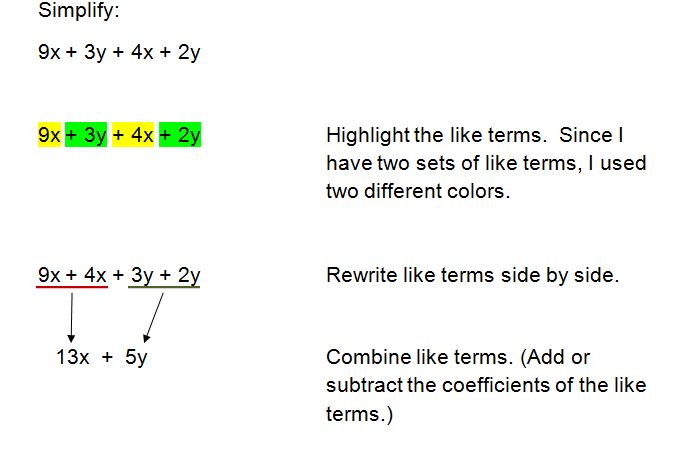 Simplifying Algebraic Expressions and Combining Like Terms – Adding and Subtracting Algebraic Expressions Worksheet
