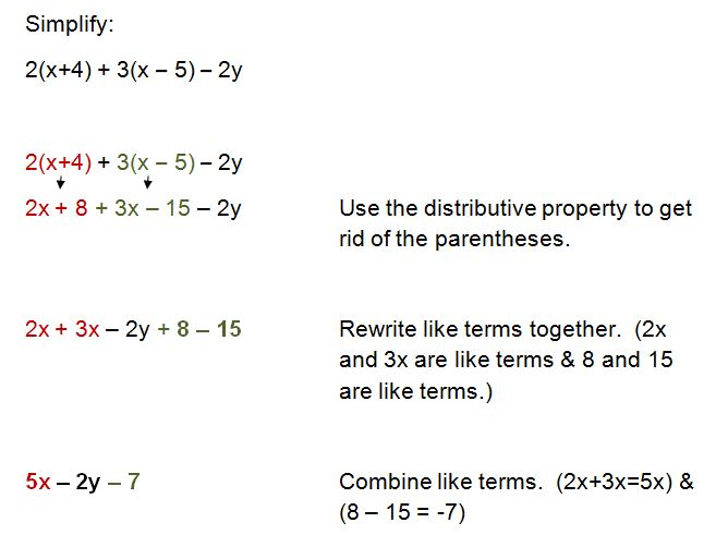 simplifying algebraic expressions with the distributive property.