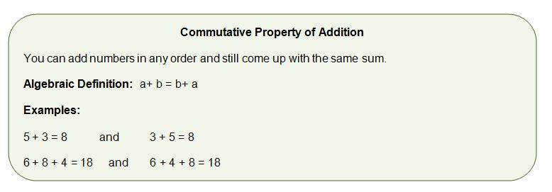 commutative property for addition