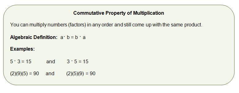 commutative property for multiplication