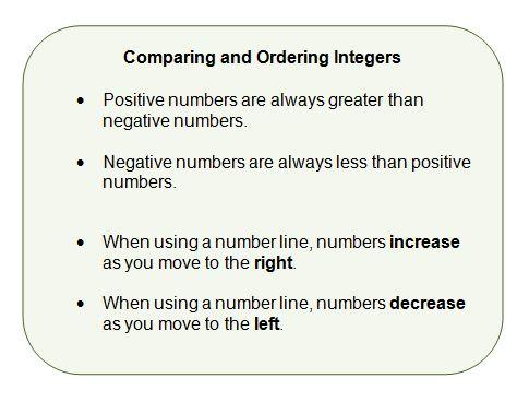 comparing integers chart