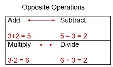 opposite operations