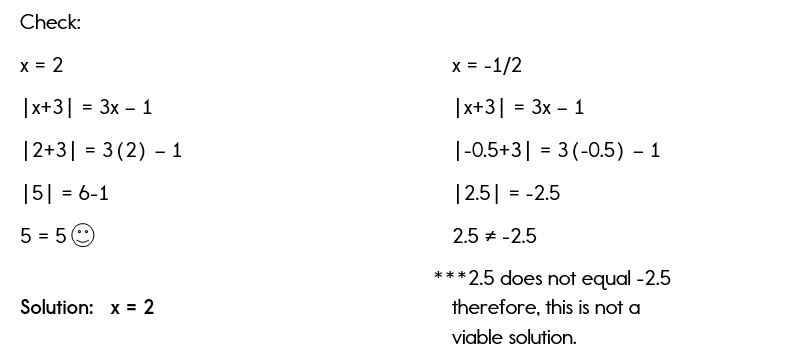 Verifying answers to absolute value equations