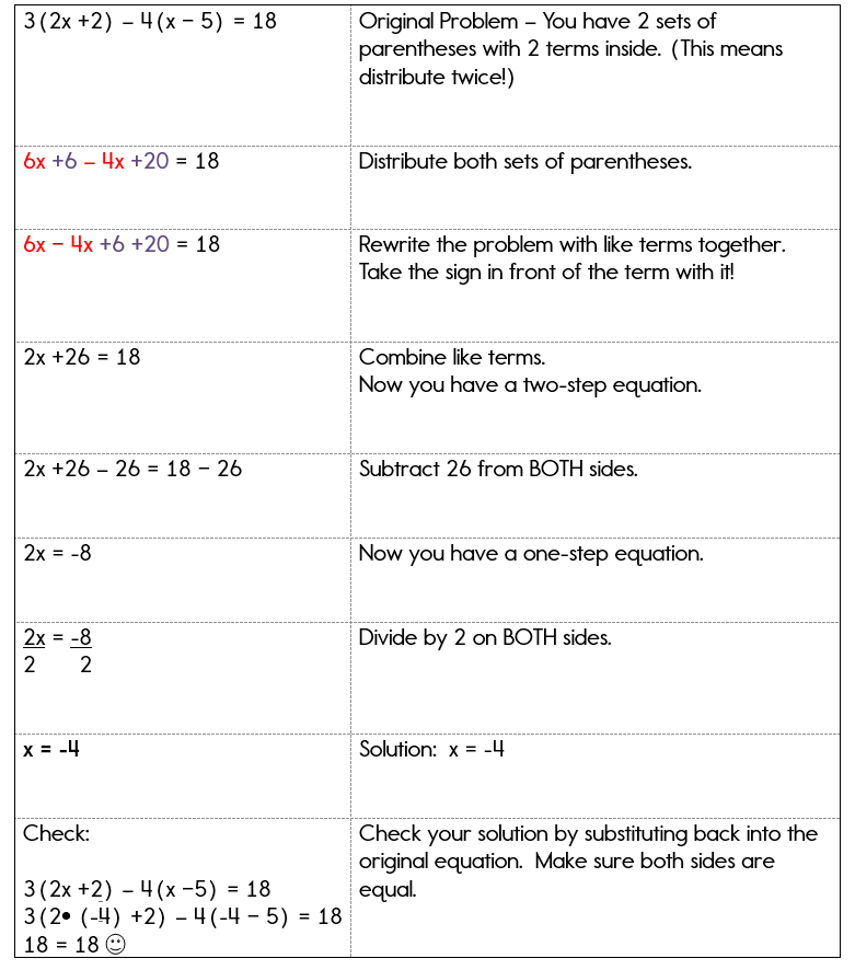 Using The Distributive Property When Solving Equations. Distributive Property When Solving Equations. Worksheet. Solving Equations With Variables On Both Sides Worksheet 2 4 At Clickcart.co