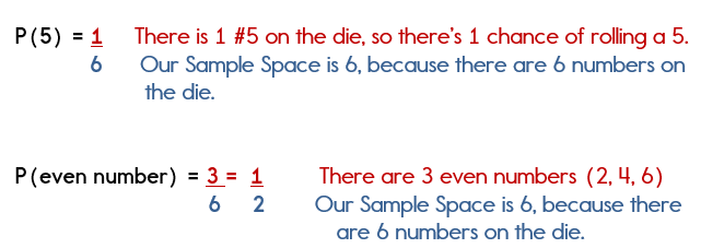 Examples of Probability - Simple Probability