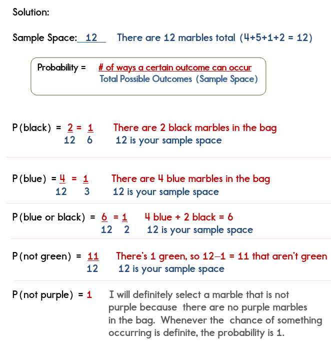 Examples Of Probability Simple Probability