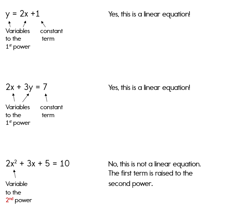 Examples of linear equations