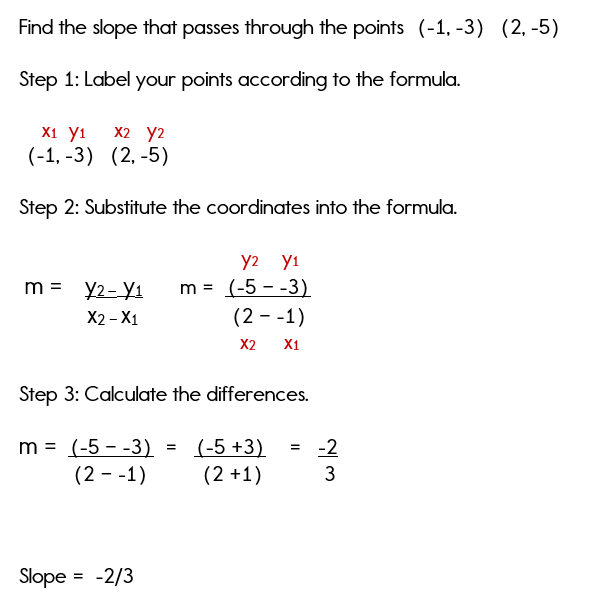 2 point slope formula  Learn How To Find the Slope Given Two Points