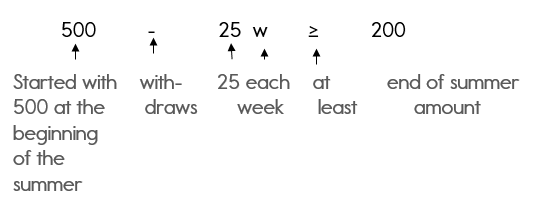 Explanation of an inequality expression for a word problem