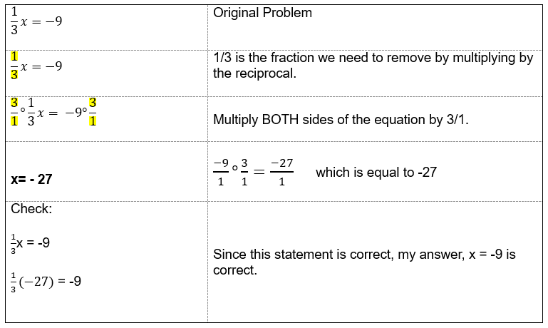 Multiplication Equation with a Fraction Coefficient