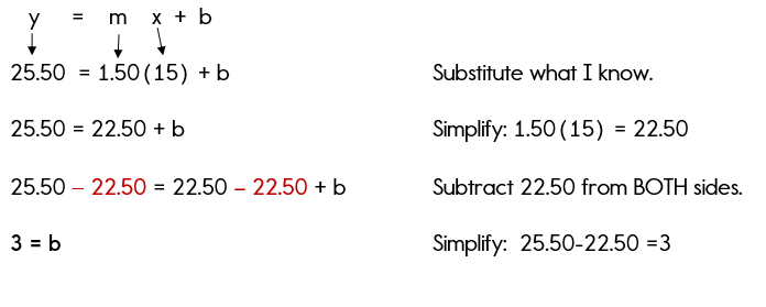 Writing an equation given slope and a point