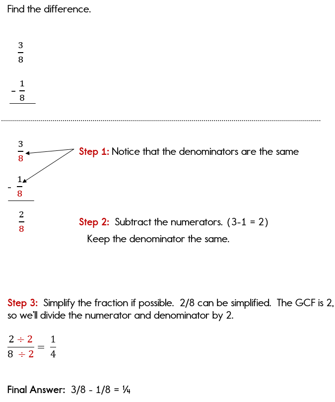 Vertical method of subtracting fractions with common denominators