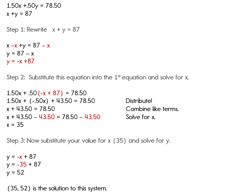 Solving a systems using substitution