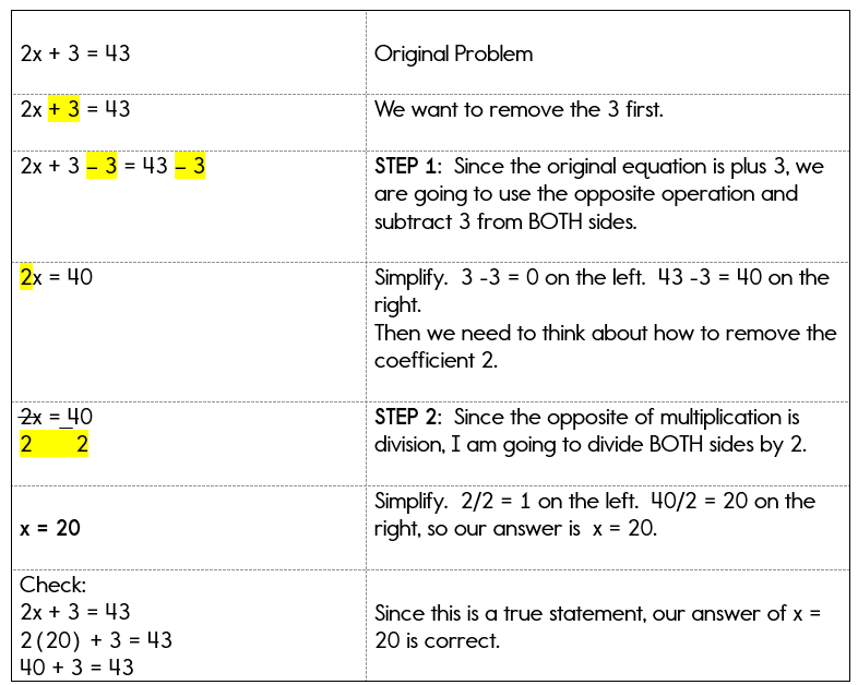 Algebra Equations - Two Step Equations