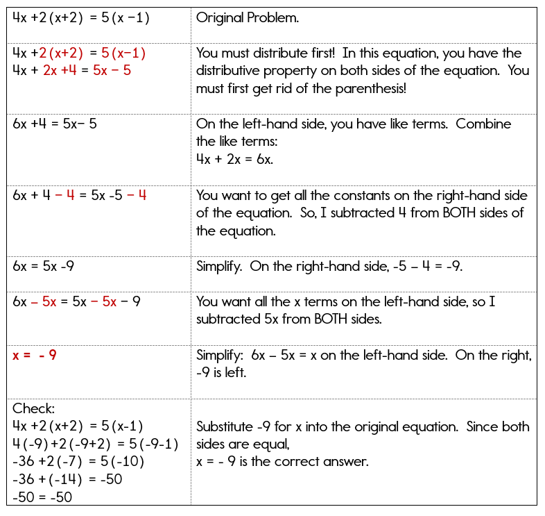 Solving Algebra Equations With Variables On Both Sides