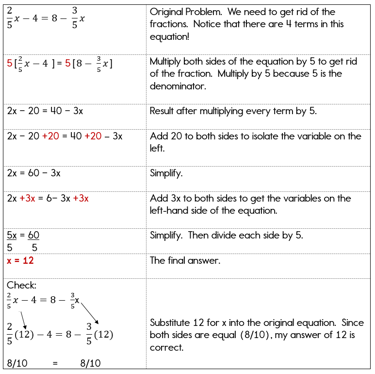 Distributive property with variables worksheet pdf