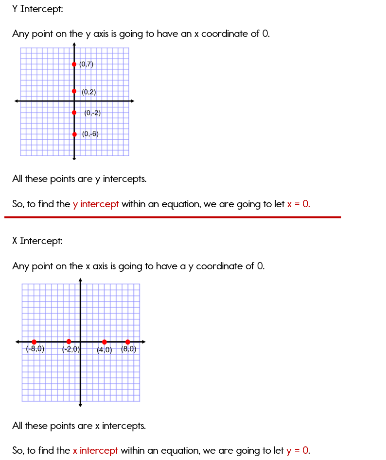 Using The X And Y Intercepts To Graph Standard Form Equations