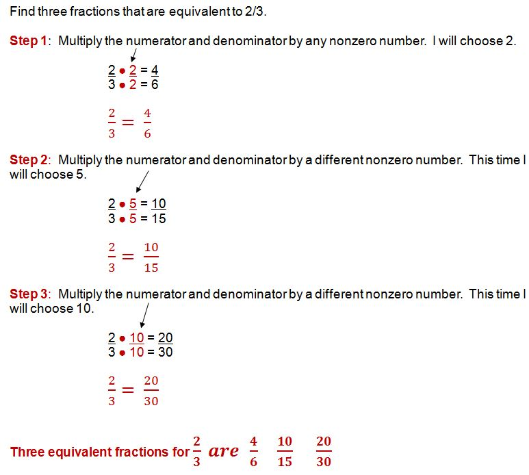 Steps for finding equivalent fractions