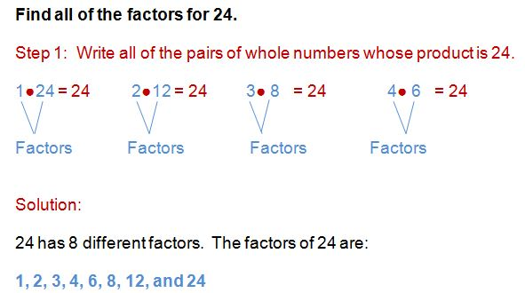 Finding the factors of 24