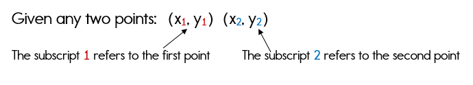 Identifying two points with subscripts