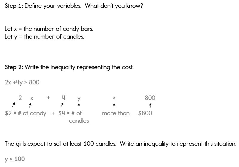 Systems of Inequalities Word Problem solution.