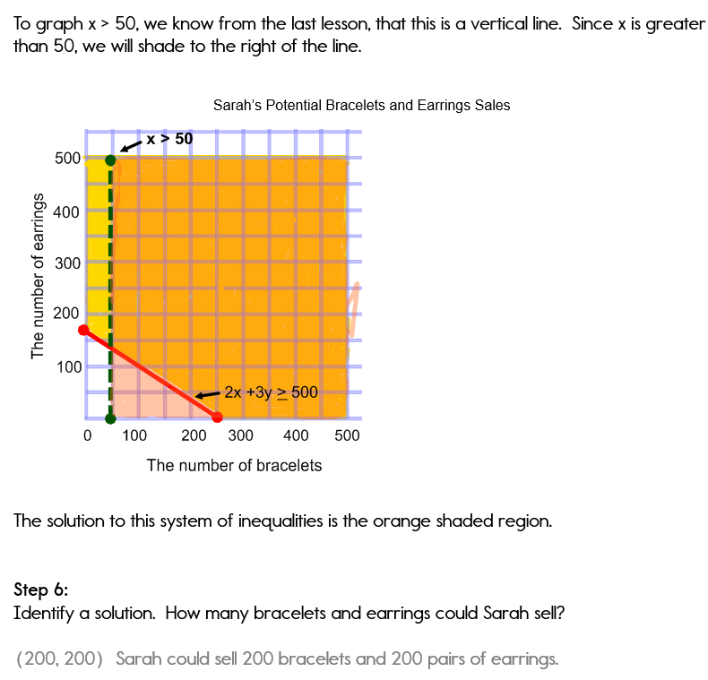 Systems of inequalities graph